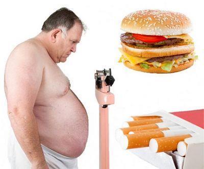 Факторами риска развития атеросклероза являются